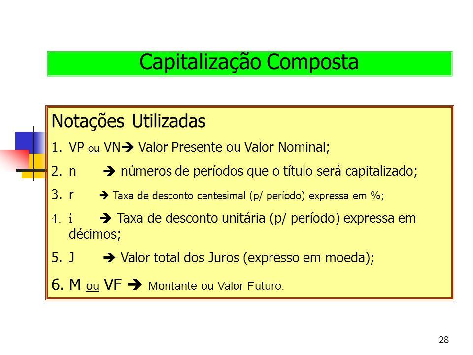 28 Notações Utilizadas 1.VP ou VN  Valor Presente ou Valor Nominal; 2.n  números de períodos que o título será capitalizado; 3.r  Taxa de desconto