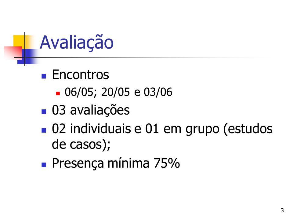 3 Avaliação Encontros 06/05; 20/05 e 03/06 03 avaliações 02 individuais e 01 em grupo (estudos de casos); Presença mínima 75%