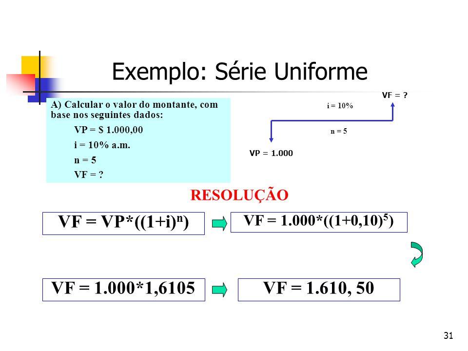 31 Exemplo: Série Uniforme A) Calcular o valor do montante, com base nos seguintes dados: VP = $ 1.000,00 i = 10% a.m. n = 5 VF = ? VP = 1.000 VF = ?
