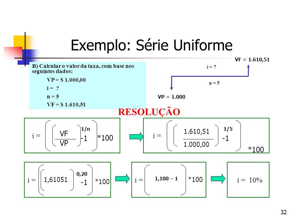 32 Exemplo: Série Uniforme B) Calcular o valor da taxa, com base nos seguintes dados: VP = $ 1.000,00 i = ? n = 5 VF = $ 1.610,51 VP = 1.000 VF = 1.61