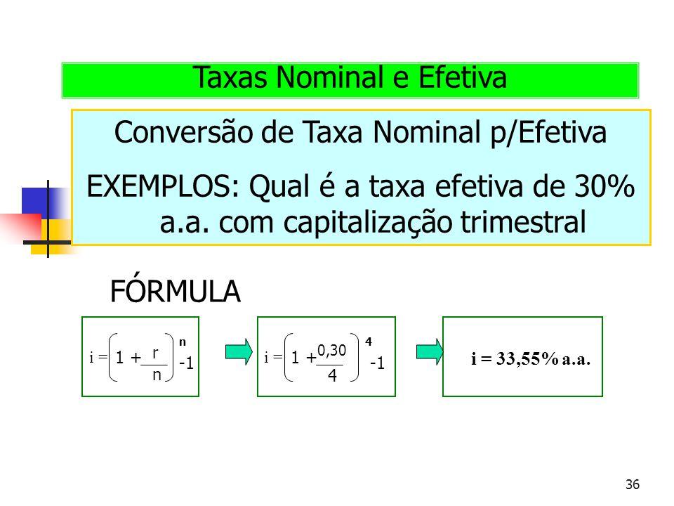 36 Conversão de Taxa Nominal p/Efetiva EXEMPLOS: Qual é a taxa efetiva de 30% a.a. com capitalização trimestral Taxas Nominal e Efetiva FÓRMULA i = r