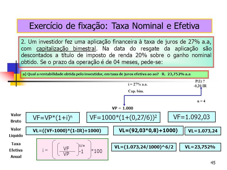 45 Exercício de fixação: Taxa Nominal e Efetiva 2. Um investidor fez uma aplicação financeira à taxa de juros de 27% a.a, com capitalização bimestral.
