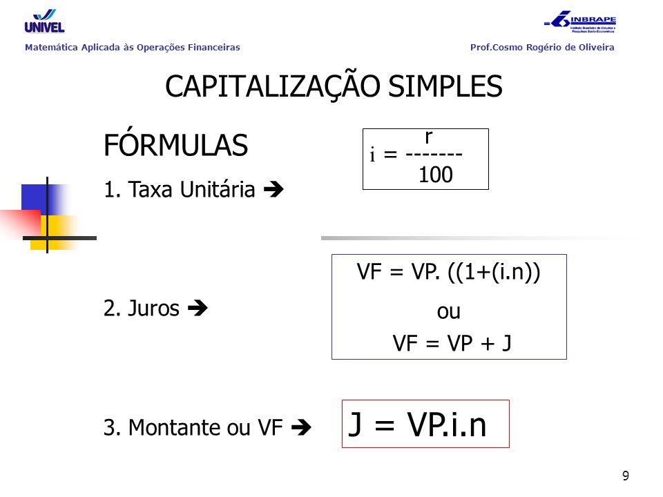 9 CAPITALIZAÇÃO SIMPLES FÓRMULAS 1.Taxa Unitária  2.Juros  3.Montante ou VF  r i = ------- 100 VF = VP. ((1+(i.n)) ou VF = VP + J J = VP.i.n Matemá