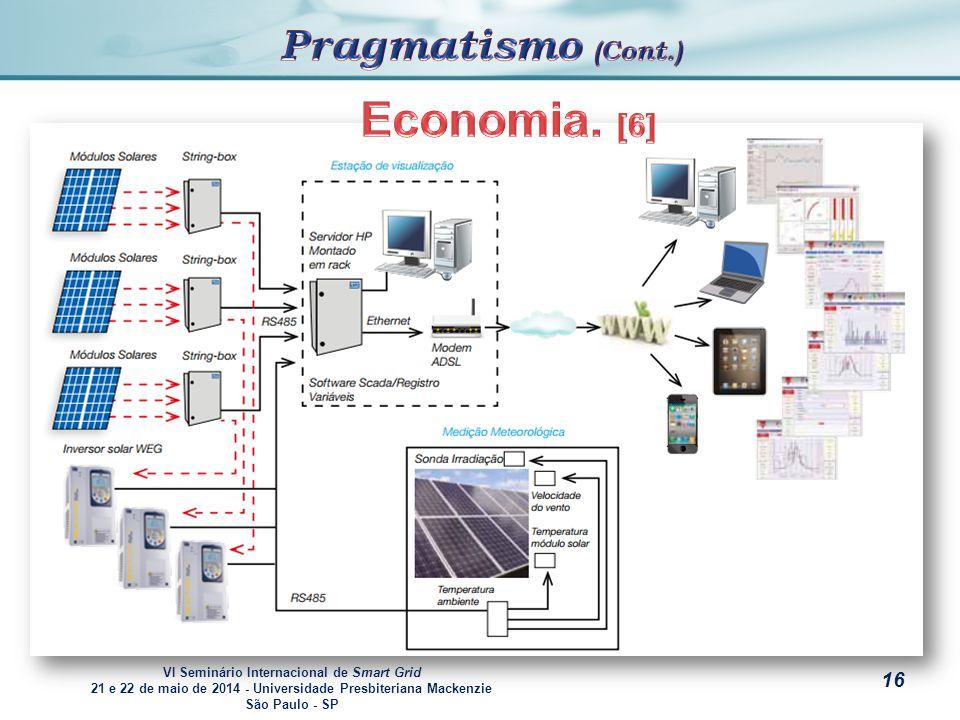 VI Seminário Internacional de Smart Grid 21 e 22 de maio de 2014 - Universidade Presbiteriana Mackenzie São Paulo - SP s EEconomia com o uso de painéis solares.