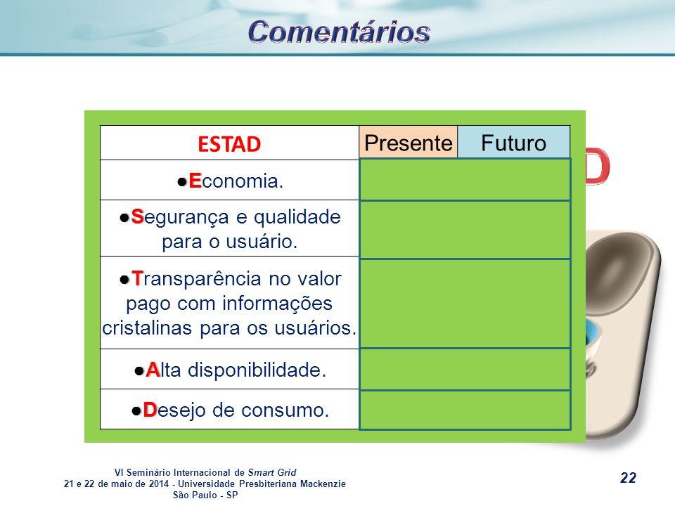 VI Seminário Internacional de Smart Grid 21 e 22 de maio de 2014 - Universidade Presbiteriana Mackenzie São Paulo - SP s 22 ESTAD PresenteFuturo ●E●Economia.