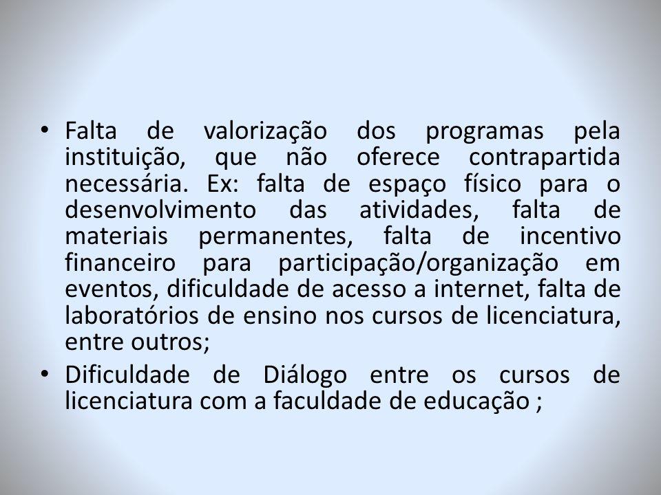 Falta de valorização dos programas pela instituição, que não oferece contrapartida necessária. Ex: falta de espaço físico para o desenvolvimento das a
