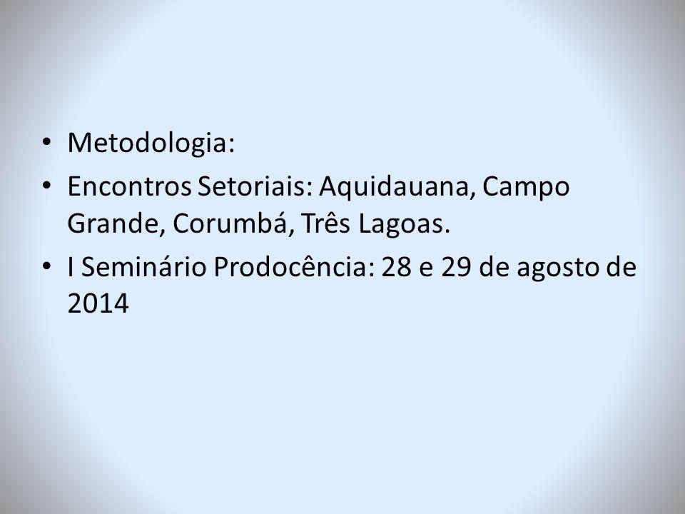 Metodologia: Encontros Setoriais: Aquidauana, Campo Grande, Corumbá, Três Lagoas. I Seminário Prodocência: 28 e 29 de agosto de 2014