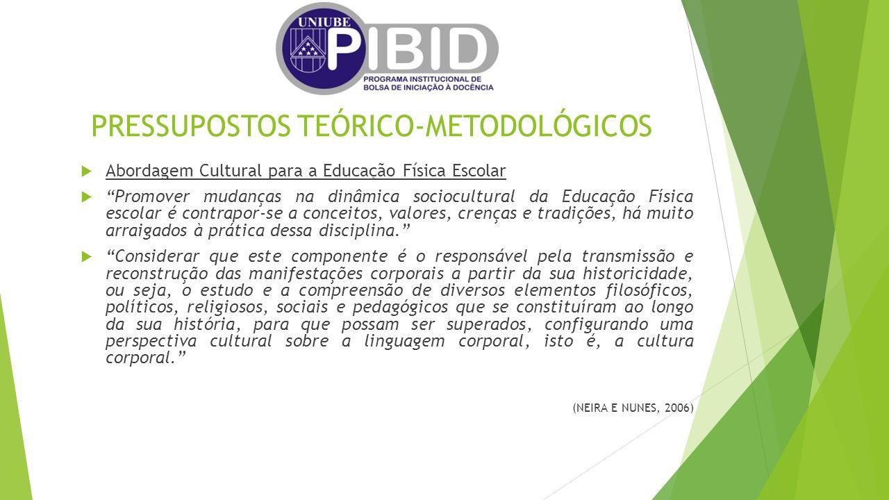"""PRESSUPOSTOS TEÓRICO-METODOLÓGICOS  Abordagem Cultural para a Educação Física Escolar  """"Promover mudanças na dinâmica sociocultural da Educação Físi"""
