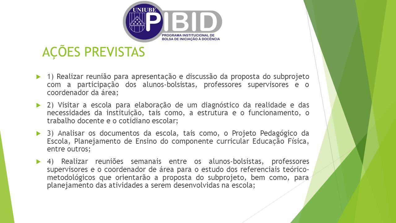 AÇÕES PREVISTAS  1) Realizar reunião para apresentação e discussão da proposta do subprojeto com a participação dos alunos-bolsistas, professores sup