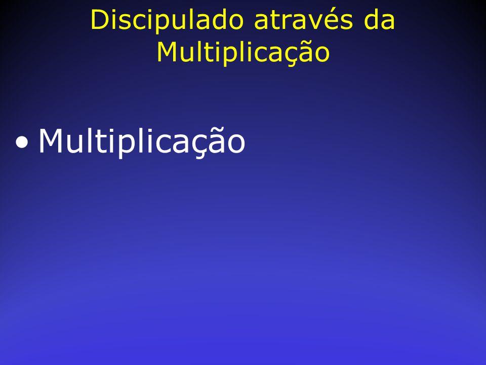 Multiplicação Discipulado através da Multiplicação
