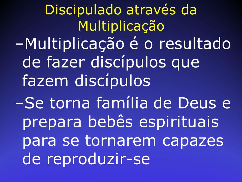 –Multiplicação é o resultado de fazer discípulos que fazem discípulos –Se torna família de Deus e prepara bebês espirituais para se tornarem capazes d