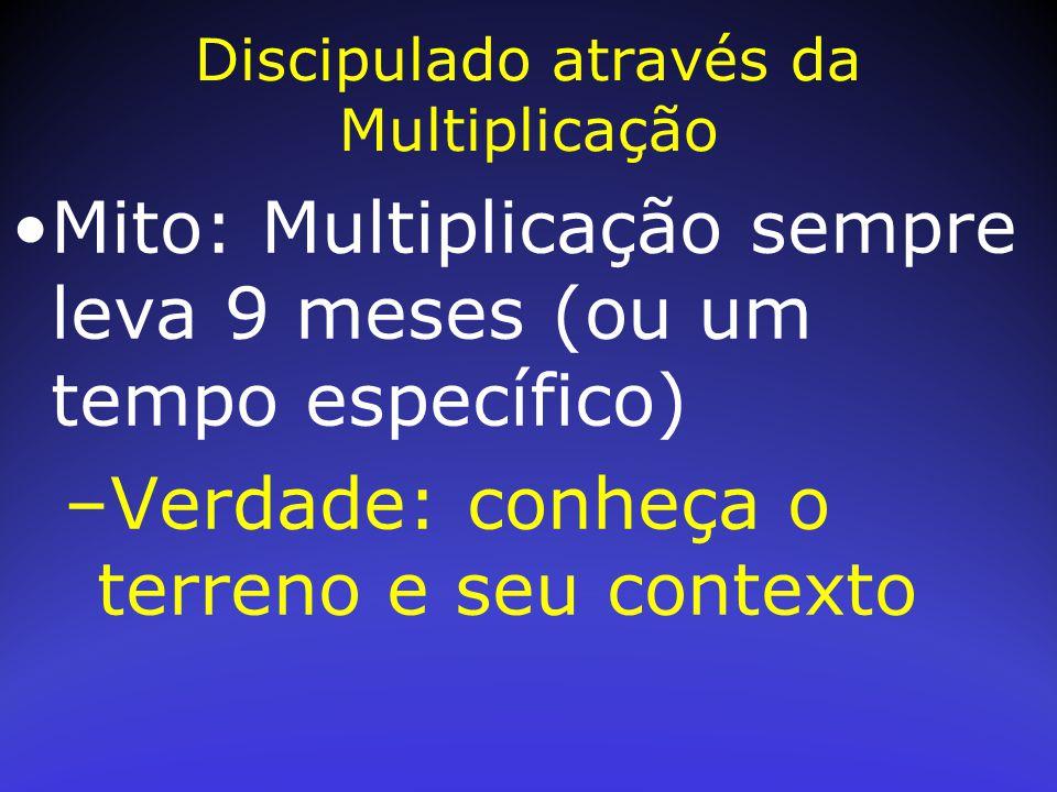 Mito: Multiplicação sempre leva 9 meses (ou um tempo específico) –Verdade: conheça o terreno e seu contexto Discipulado através da Multiplicação