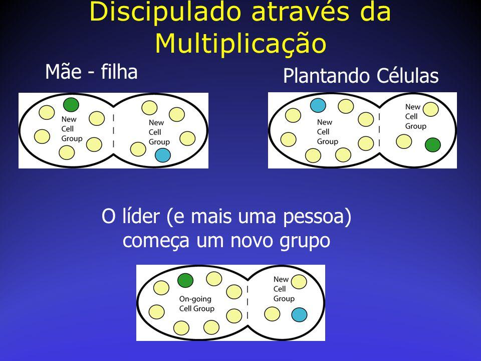 Mãe - filha Plantando Células O líder (e mais uma pessoa) começa um novo grupo Discipulado através da Multiplicação