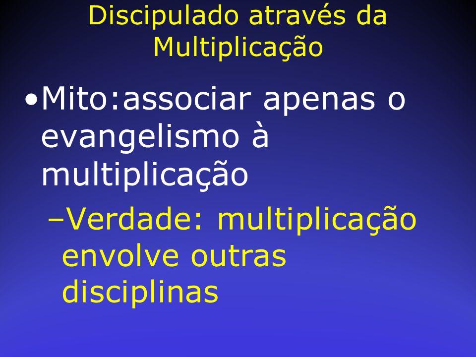 Mito:associar apenas o evangelismo à multiplicação –Verdade: multiplicação envolve outras disciplinas Discipulado através da Multiplicação