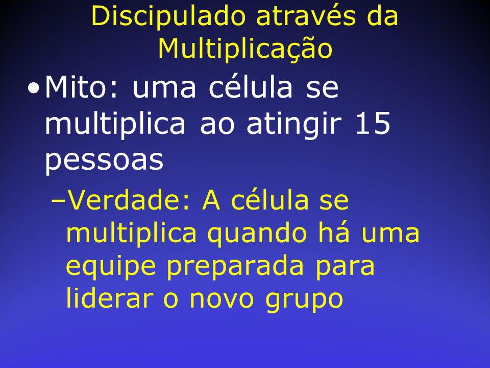 Mito: uma célula se multiplica ao atingir 15 pessoas –Verdade: A célula se multiplica quando há uma equipe preparada para liderar o novo grupo Discipu