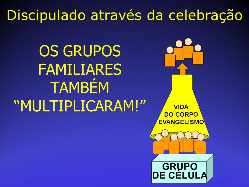 """OS GRUPOS FAMILIARES TAMBÉM """"MULTIPLICARAM!"""" GRUPO DE CÉLULA VIDA DO CORPO EVANGELISMO Discipulado através da celebração"""