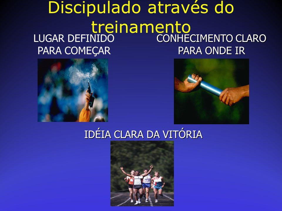 LUGAR DEFINIDO PARA COMEÇAR CONHECIMENTO CLARO PARA ONDE IR IDÉIA CLARA DA VITÓRIA Discipulado através do treinamento