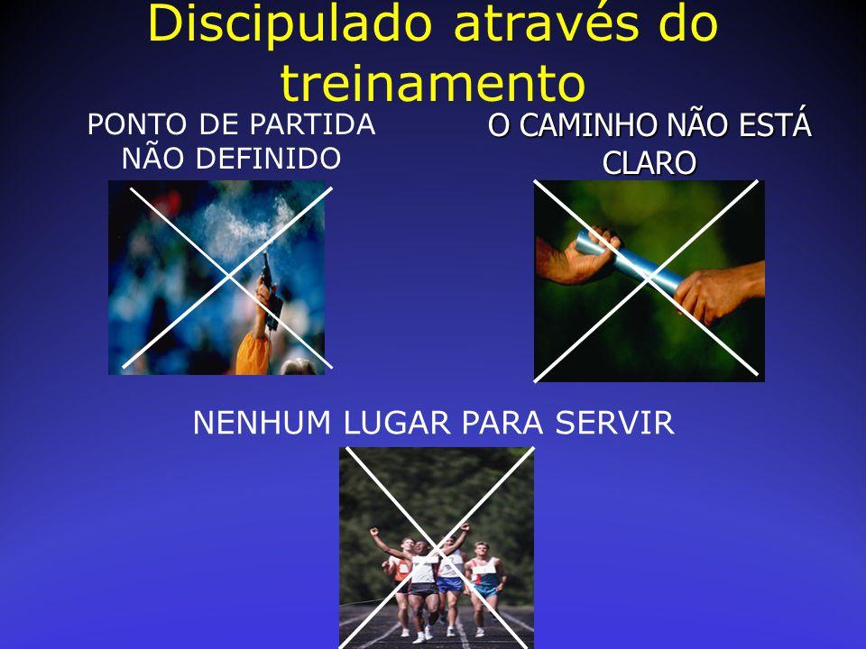 PONTO DE PARTIDA NÃO DEFINIDO O CAMINHO NÃO ESTÁ CLARO NENHUM LUGAR PARA SERVIR Discipulado através do treinamento