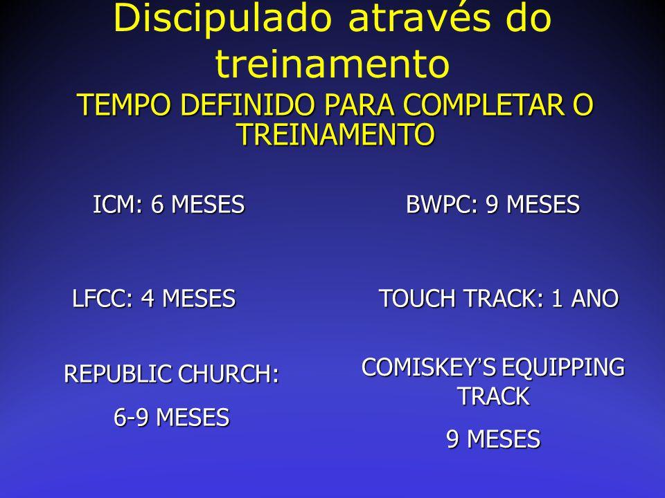 TEMPO DEFINIDO PARA COMPLETAR O TREINAMENTO ICM: 6 MESES BWPC: 9 MESES LFCC: 4 MESES LFCC: 4 MESES TOUCH TRACK: 1 ANO REPUBLIC CHURCH: 6-9 MESES COMIS