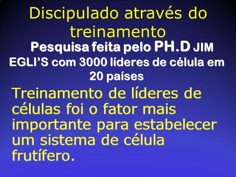 Pesquisa feita pelo PH.D JIM EGLI'S com 3000 líderes de célula em 20 países Treinamento de líderes de células foi o fator mais importante para estabel