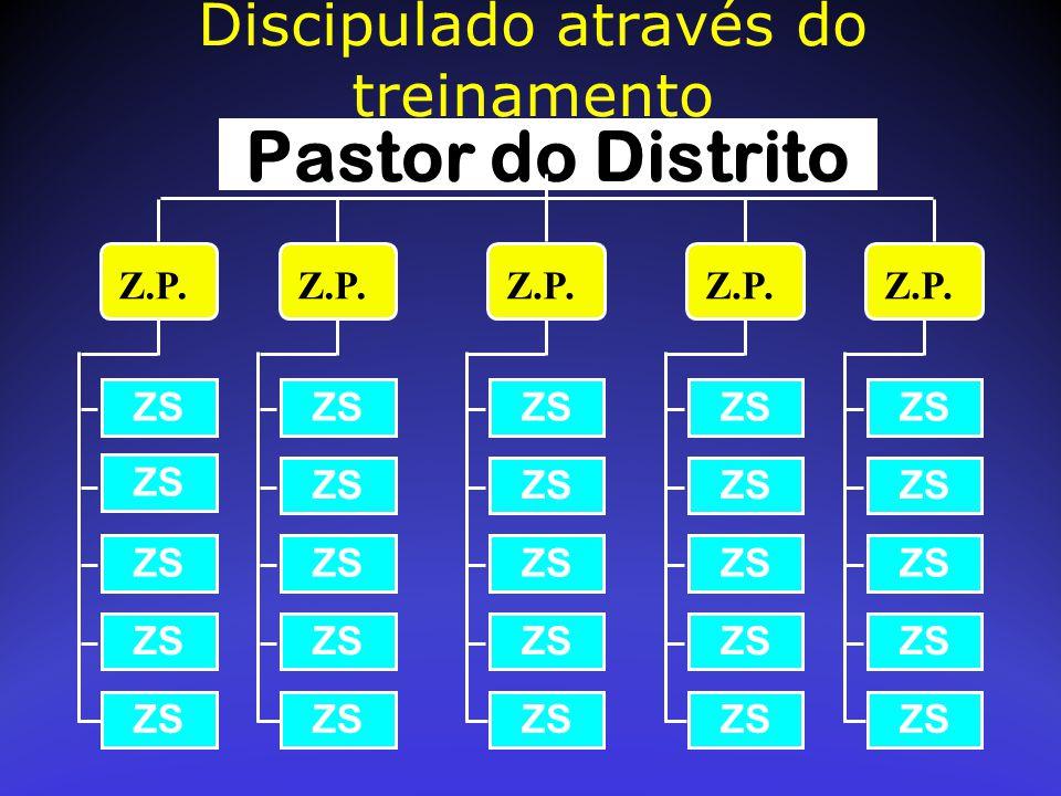 Pastor do Distrito ZS Z.P. ZS Discipulado através do treinamento