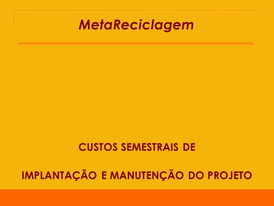 CUSTOS SEMESTRAIS DE IMPLANTAÇÃO E MANUTENÇÃO DO PROJETO MetaReciclagem