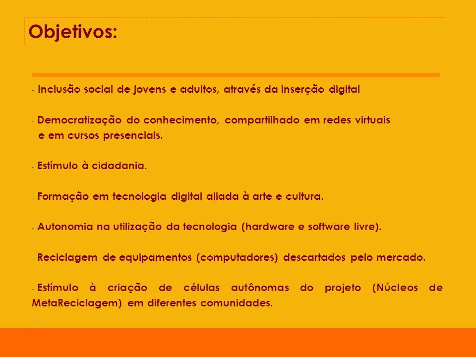 Objetivos: - Inclusão social de jovens e adultos, através da inserção digital - Democratização do conhecimento, compartilhado em redes virtuais e em cursos presenciais.