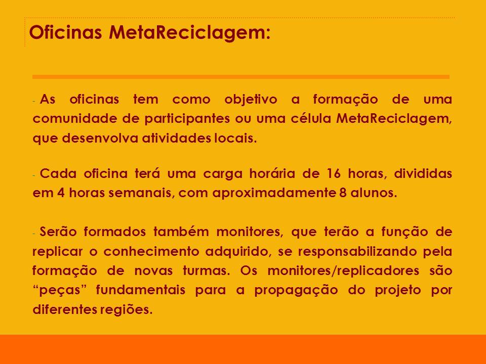 Oficinas - metodologia e objetivos: O projeto desenvolverá as seguintes ações: 1.