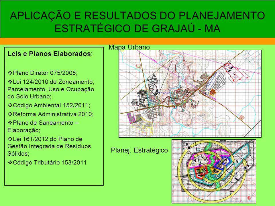 Leis e Planos Elaborados:  Plano Diretor 075/2008;  Lei 124/2010 de Zoneamento, Parcelamento, Uso e Ocupação do Solo Urbano;  Código Ambiental 152/