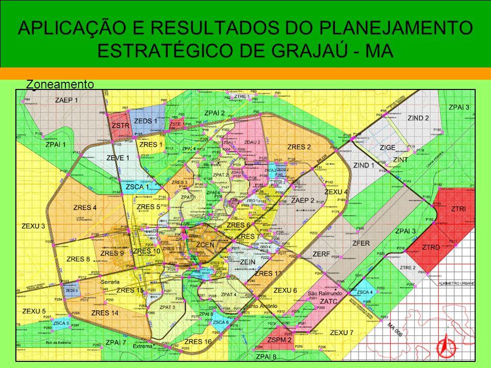 Zoneamento APLICAÇÃO E RESULTADOS DO PLANEJAMENTO ESTRATÉGICO DE GRAJAÚ - MA