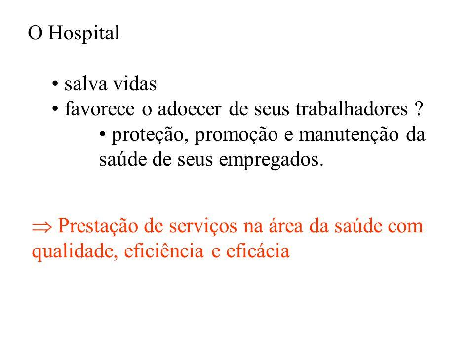 O Hospital salva vidas favorece o adoecer de seus trabalhadores ? proteção, promoção e manutenção da saúde de seus empregados.  Prestação de serviços