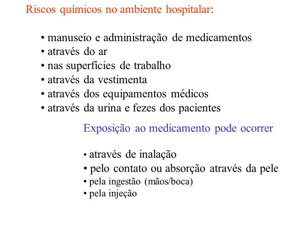 Riscos químicos no ambiente hospitalar: manuseio e administração de medicamentos através do ar nas superfícies de trabalho através da vestimenta atrav
