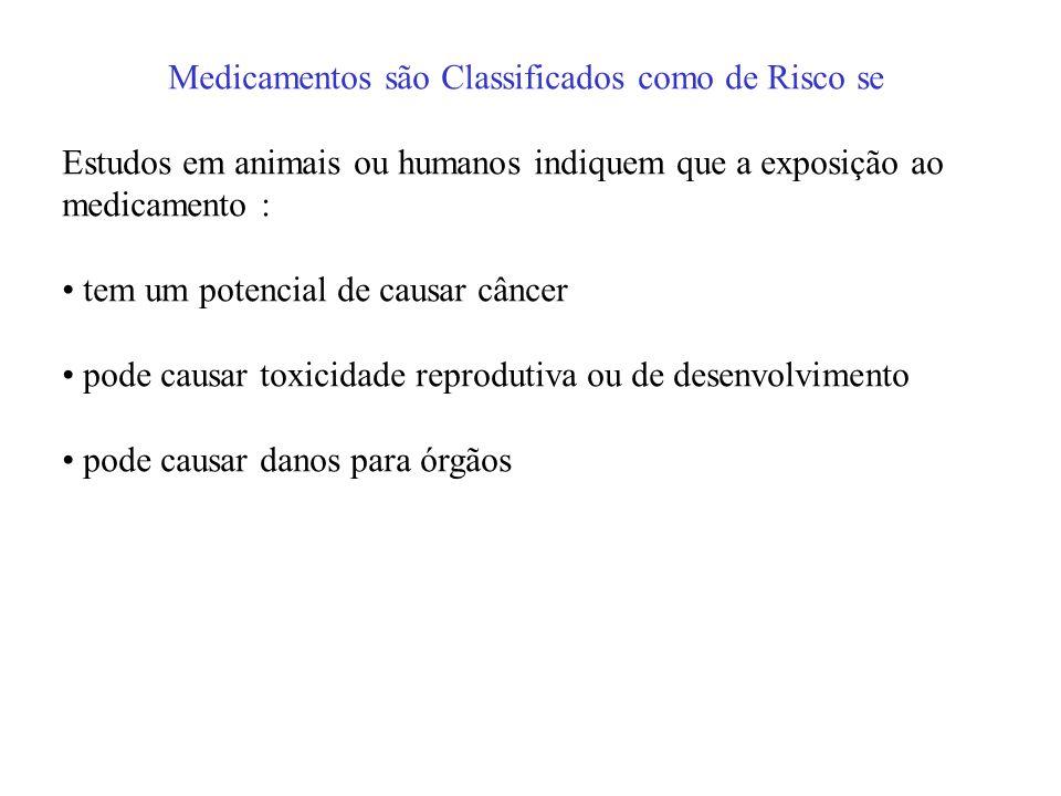 Medicamentos são Classificados como de Risco se Estudos em animais ou humanos indiquem que a exposição ao medicamento : tem um potencial de causar cân
