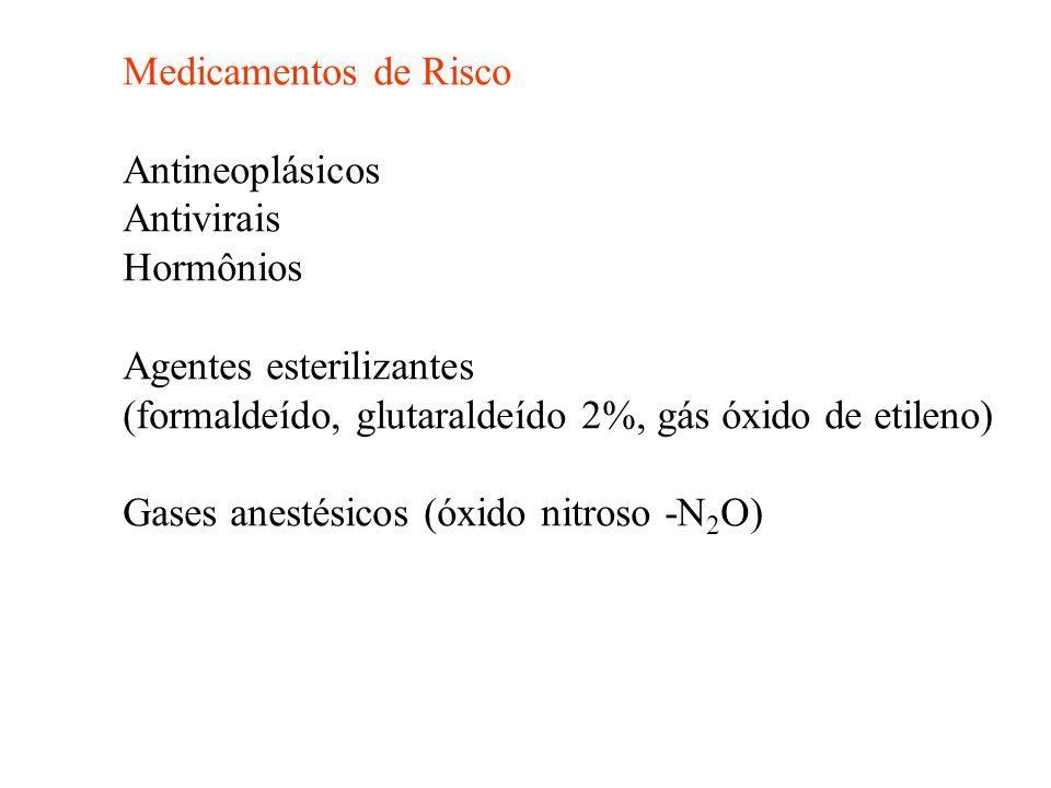 Medicamentos de Risco Antineoplásicos Antivirais Hormônios Agentes esterilizantes (formaldeído, glutaraldeído 2%, gás óxido de etileno) Gases anestési