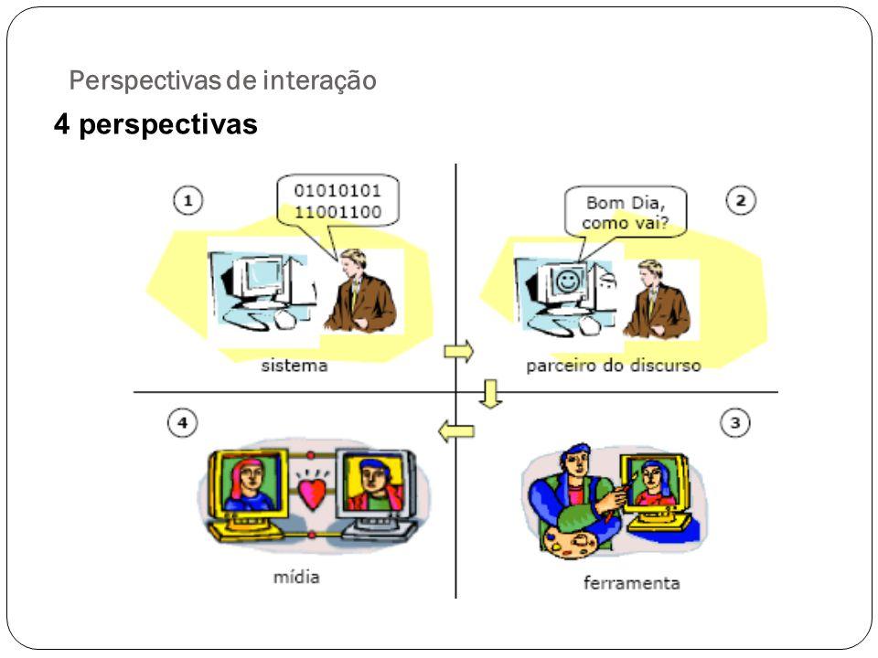 Perspectivas de interação A primeira perspectiva identificada é a do sistema.