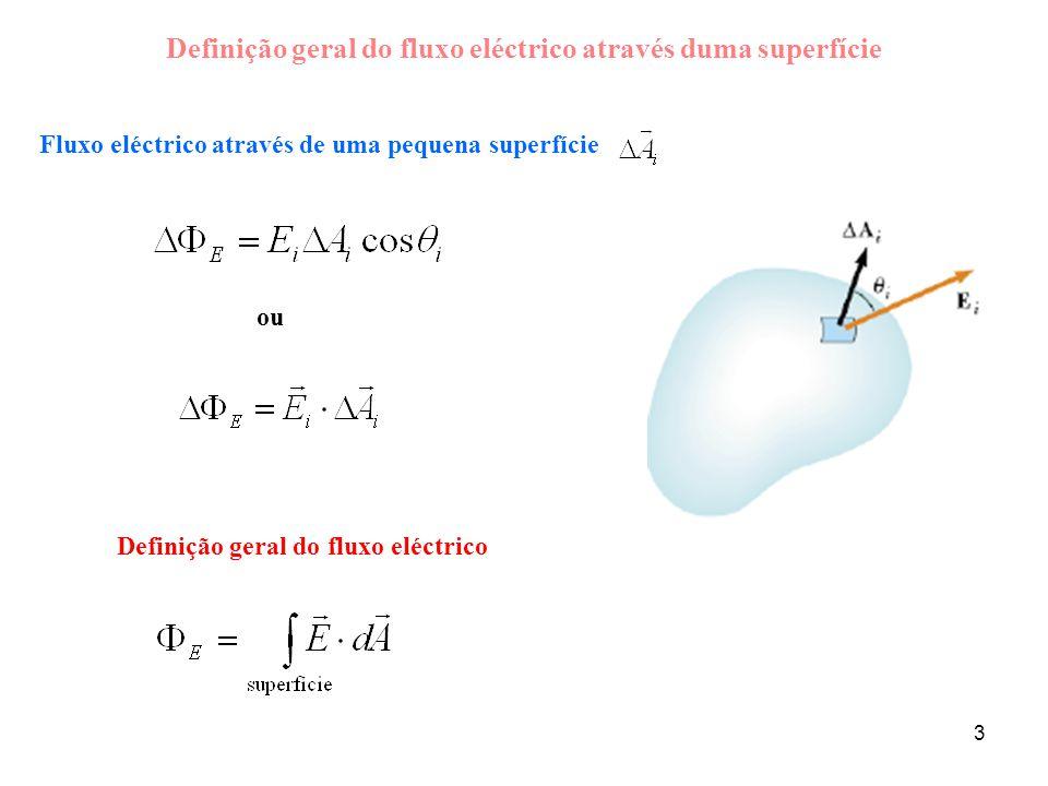 3 Fluxo eléctrico através de uma pequena superfície Definição geral do fluxo eléctrico através duma superfície Definição geral do fluxo eléctrico ou