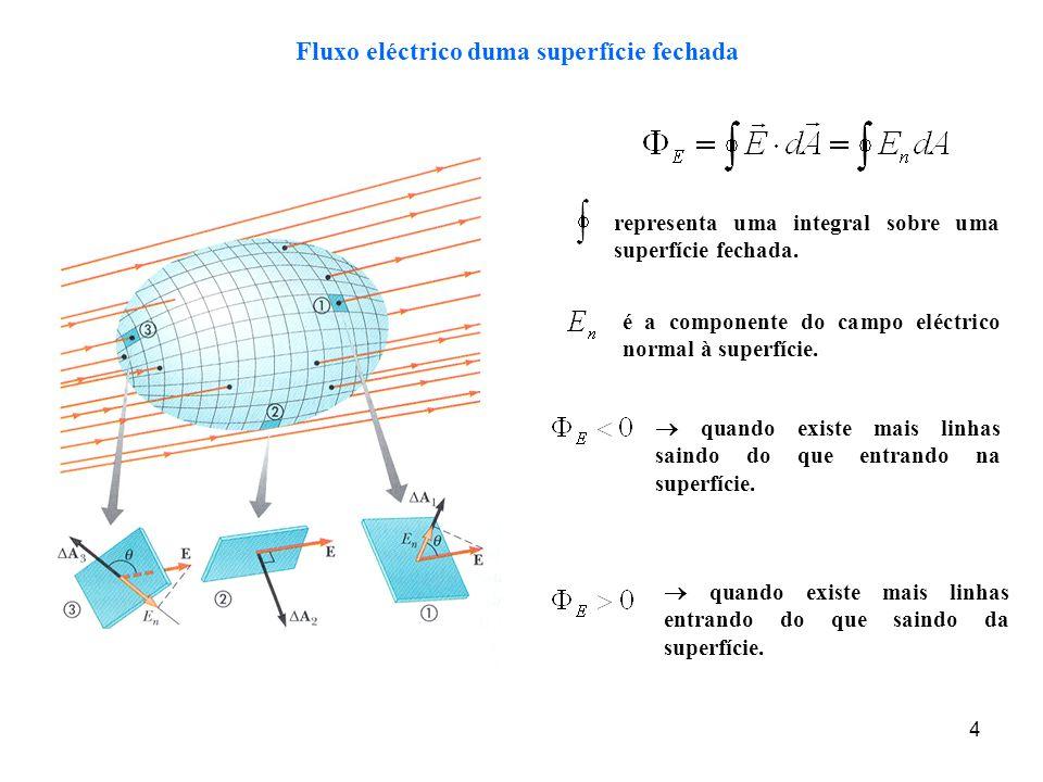 4 Fluxo eléctrico duma superfície fechada representa uma integral sobre uma superfície fechada. é a componente do campo eléctrico normal à superfície.