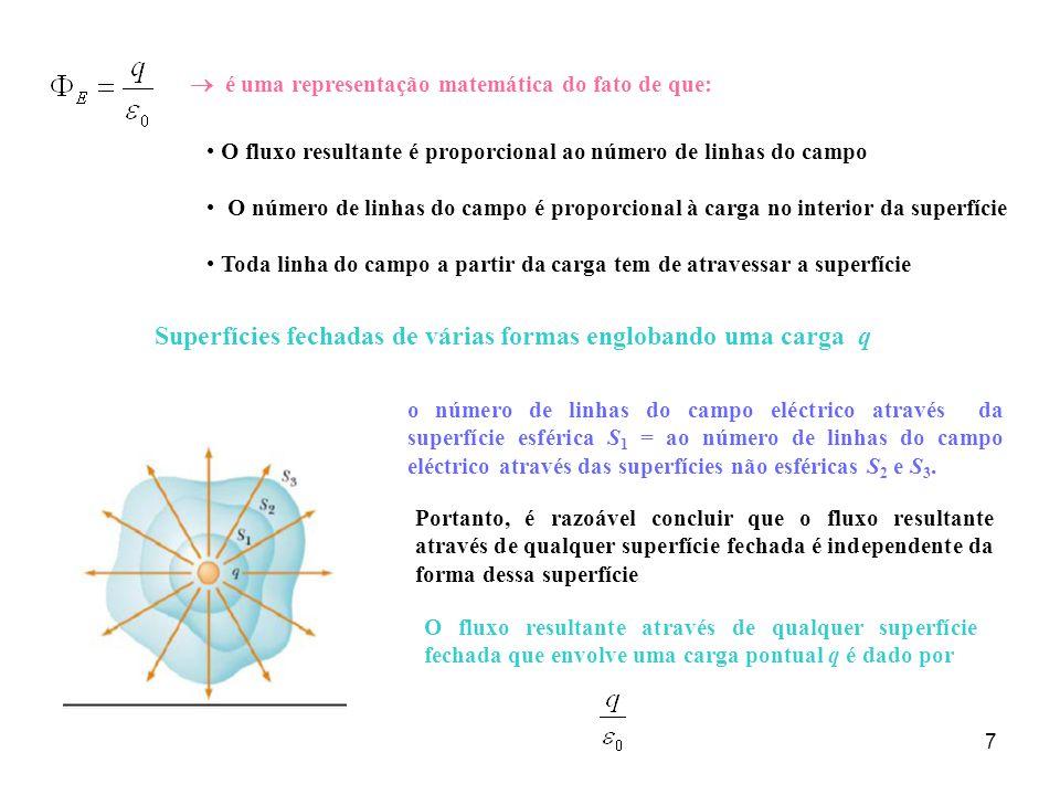 7 Superfícies fechadas de várias formas englobando uma carga q  é uma representação matemática do fato de que: O fluxo resultante é proporcional ao n