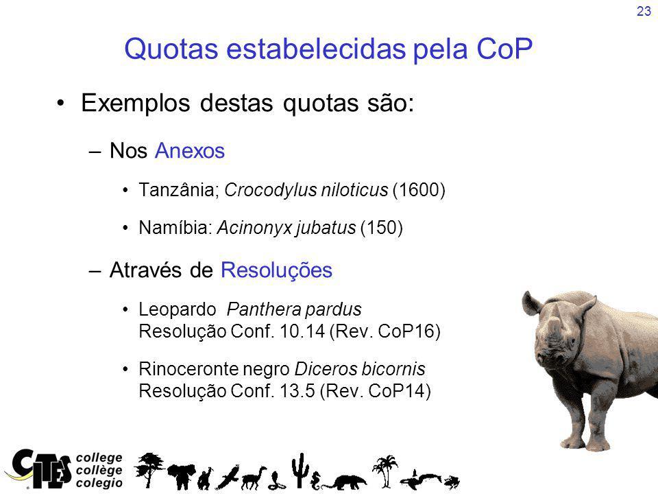 23 Quotas estabelecidas pela CoP Exemplos destas quotas são: –Nos Anexos Tanzânia; Crocodylus niloticus (1600) Namíbia: Acinonyx jubatus (150) –Através de Resoluções Leopardo Panthera pardus Resolução Conf.
