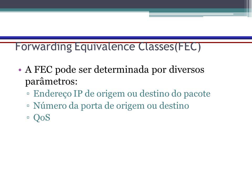 Forwarding Equivalence Classes(FEC) A FEC pode ser determinada por diversos parâmetros: ▫Endereço IP de origem ou destino do pacote ▫Número da porta d