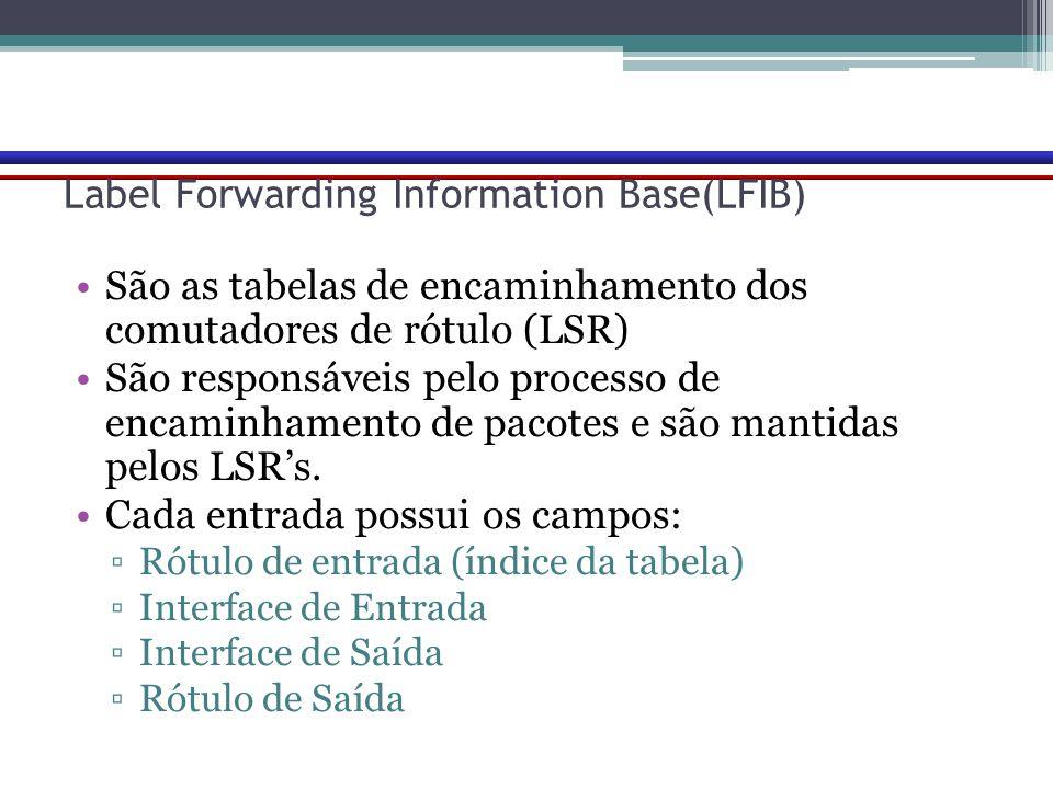 Label Forwarding Information Base(LFIB) São as tabelas de encaminhamento dos comutadores de rótulo (LSR) São responsáveis pelo processo de encaminhame