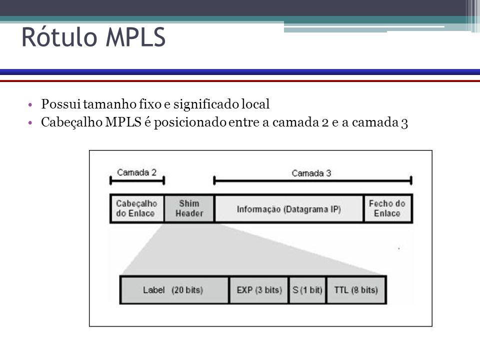 Rótulo MPLS Possui tamanho fixo e significado local Cabeçalho MPLS é posicionado entre a camada 2 e a camada 3
