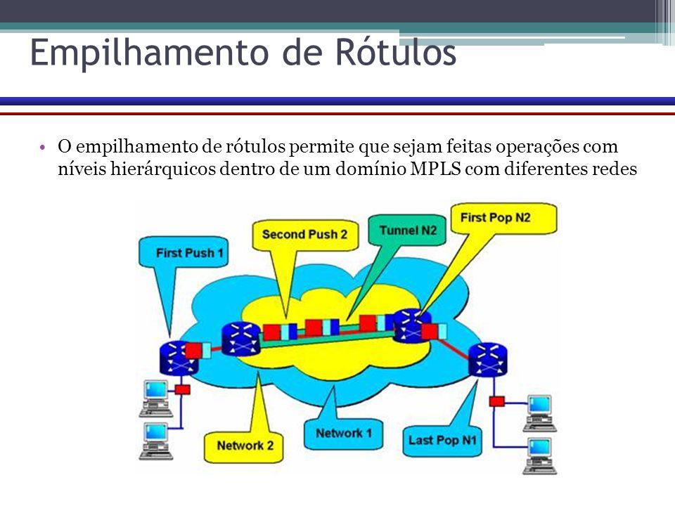 Empilhamento de Rótulos O empilhamento de rótulos permite que sejam feitas operações com níveis hierárquicos dentro de um domínio MPLS com diferentes