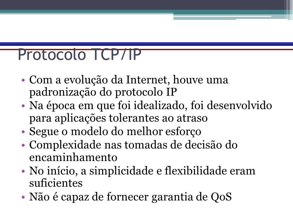 Protocolo TCP/IP Com a evolução da Internet, houve uma padronização do protocolo IP Na época em que foi idealizado, foi desenvolvido para aplicações t