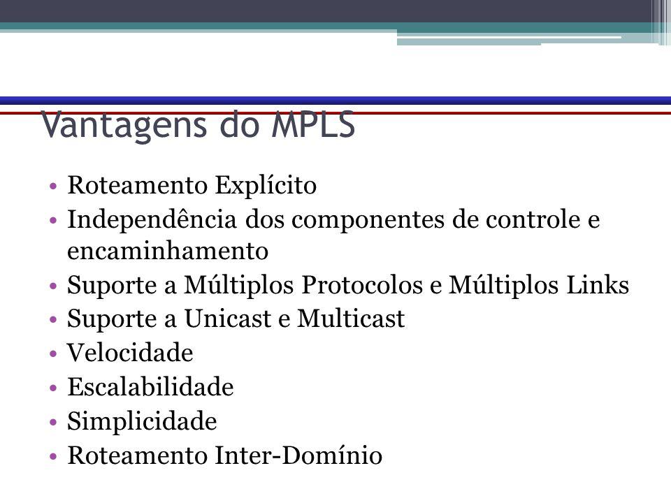 Vantagens do MPLS Roteamento Explícito Independência dos componentes de controle e encaminhamento Suporte a Múltiplos Protocolos e Múltiplos Links Sup