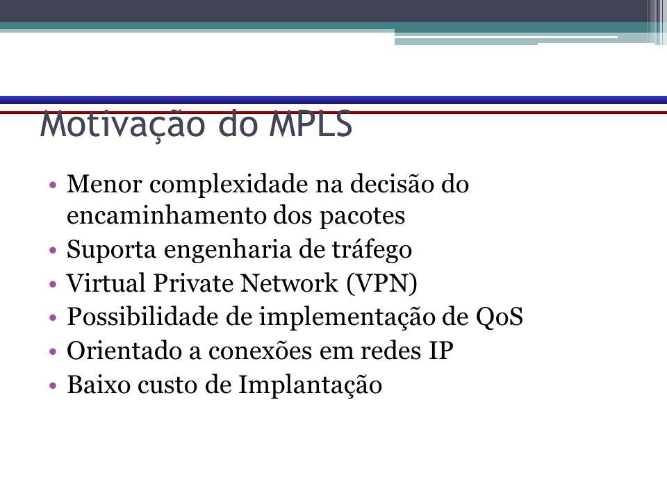 Motivação do MPLS Menor complexidade na decisão do encaminhamento dos pacotes Suporta engenharia de tráfego Virtual Private Network (VPN) Possibilidad