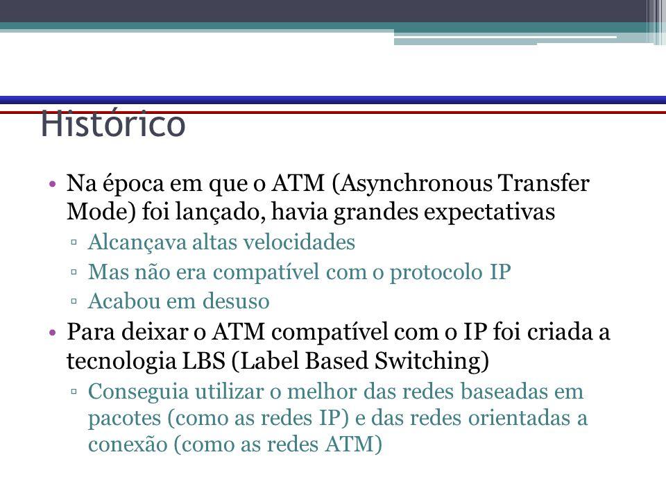 Histórico Na época em que o ATM (Asynchronous Transfer Mode) foi lançado, havia grandes expectativas ▫Alcançava altas velocidades ▫Mas não era compatí