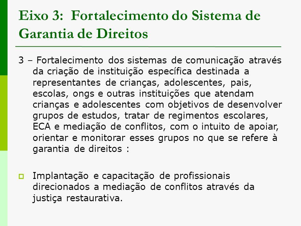Eixo 3: Fortalecimento do Sistema de Garantia de Direitos 3 – Fortalecimento dos sistemas de comunicação através da criação de instituição específica