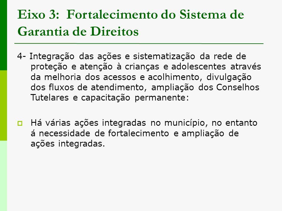 Eixo 3: Fortalecimento do Sistema de Garantia de Direitos 4- Integração das ações e sistematização da rede de proteção e atenção à crianças e adolesce