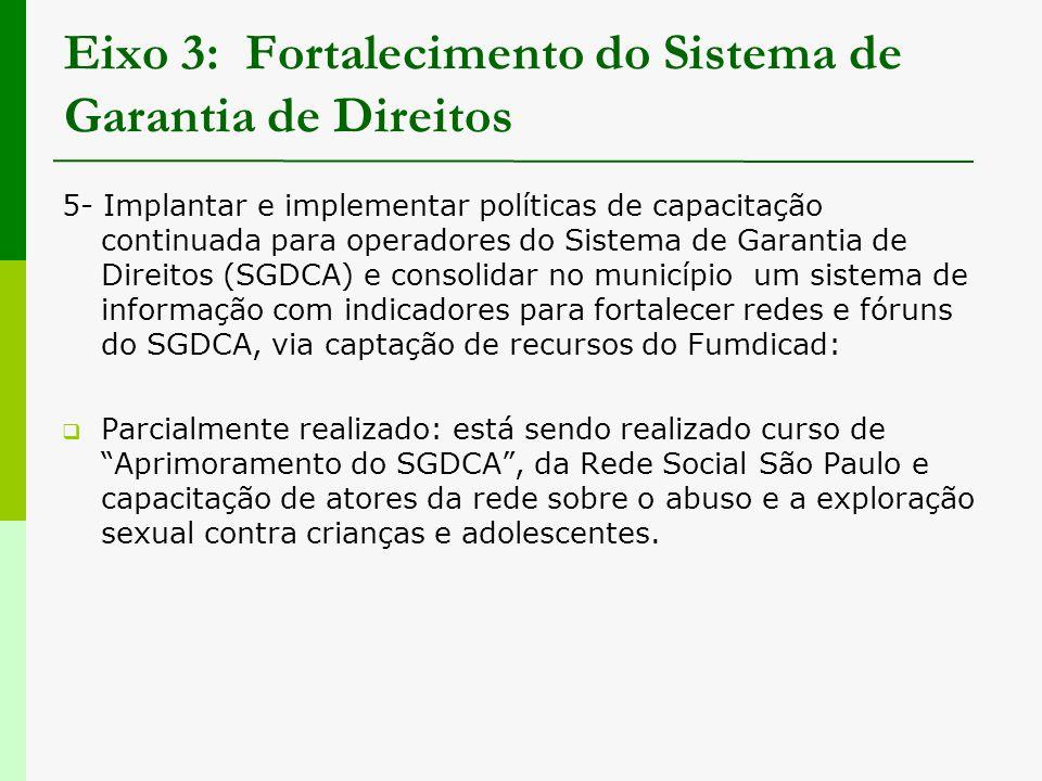 Eixo 3: Fortalecimento do Sistema de Garantia de Direitos 5- Implantar e implementar políticas de capacitação continuada para operadores do Sistema de